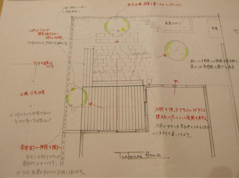箕面庭プラン2